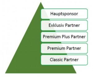 Sponsorensystem